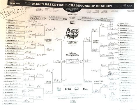 al wins today anchor ncaa bracket challenge compare