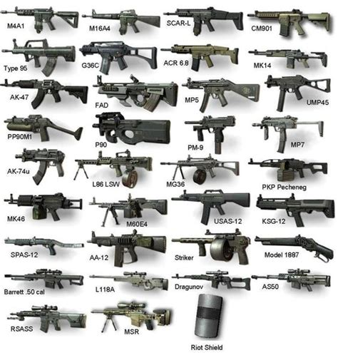 Military Tactical   Guns and Ammo   Pinterest   Military ...