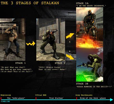 Stalker Game Memes - image 700642 s t a l k e r know your meme