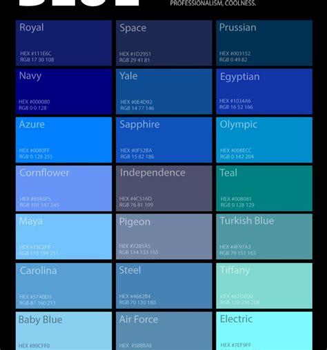 different colors of blue chart home design