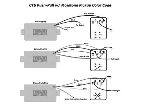 guitar wiring diagrams push pull pot wiring diagram