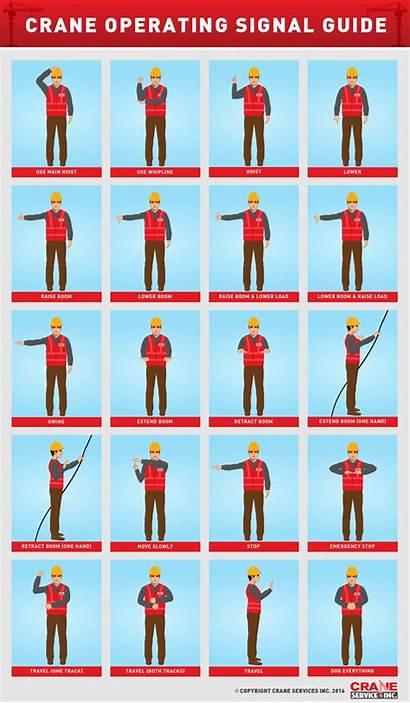 Crane Hand Signals Signal Guide Operator Animated