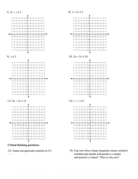 graphing linear equations and inequalities worksheet