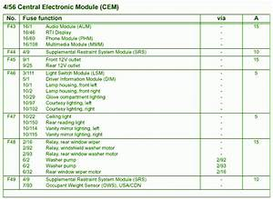 2001 Volvo S40 Fuse Box Diagram