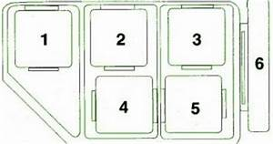 Bmw Fuse Box Diagram  Fuse Box Bmw 1994 318is Diagram