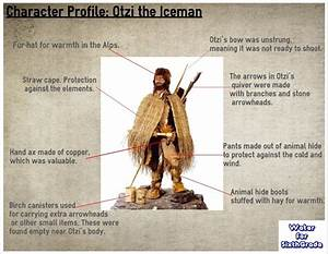 Water For Sixth Grade  Infographic  Otzi The Iceman