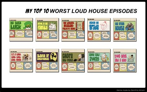 my top 10 worst loud house episodes by wildcat1999 on