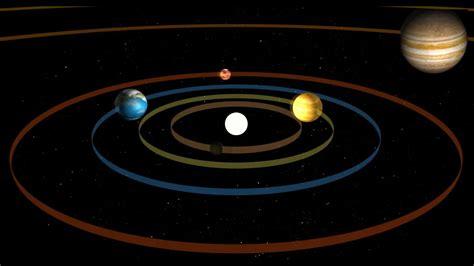 Solar System Orbit Video Youtube