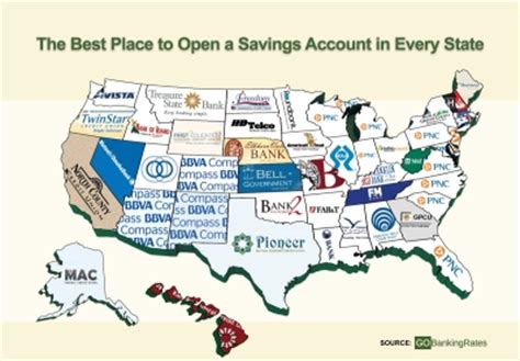 Best Savings Account Rates Map Best Savings Account Interest Rates In Each State