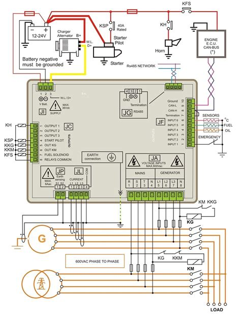 Panel Wiring Diagram by Generator Panel Manufacturers Genset Controller