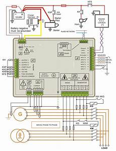 Ats Panel For Generator Wiring Diagram