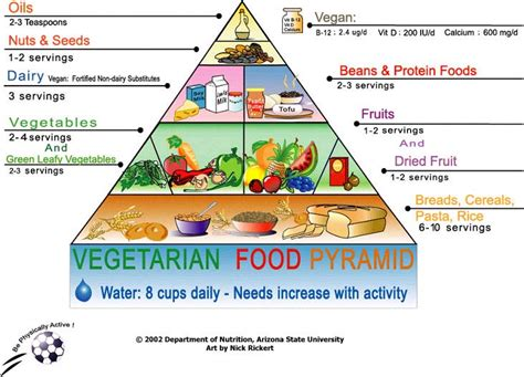 do vegetarians eat fish health blog being healthier and happier you by lucie