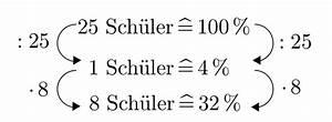Steigung Berechnen Formel : prozentrechnung mittels dreisatz ~ Themetempest.com Abrechnung