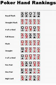 Poker Hand Meanings Explained List Of Poker Hands And