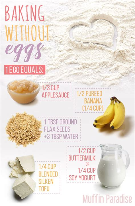 vegan egg substitutes   vegan egg substitutes