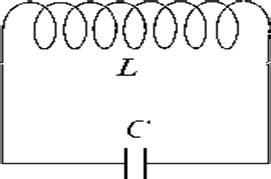 referat der elektrische schwingkreis ungedaempfte