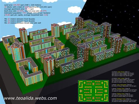 building code rules   ideal housing  city teoalida website