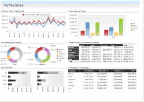 Sle Dashboards In Excel by Image Gallery Sales Dashboard