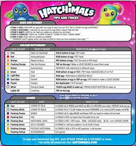 What You Need To Know About Hatchimals