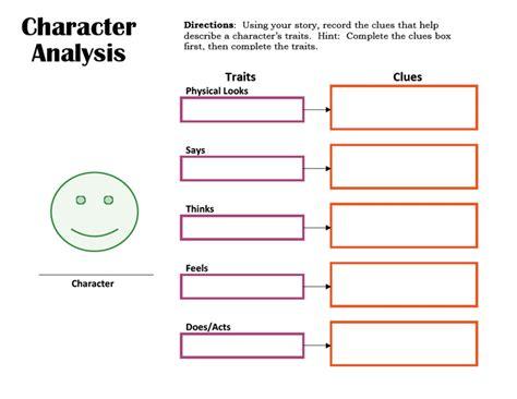 Character Analysis Worksheet Homeschooldressagecom