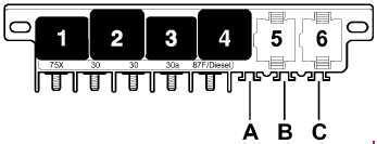 1996 Audi Fuse Box by Audi A3 8l 1996 2003 Fuse Box Diagram Auto Genius