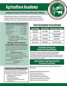 College And Career Readiness    Agriculture