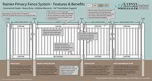 Rainier Lattice Privacy Fence