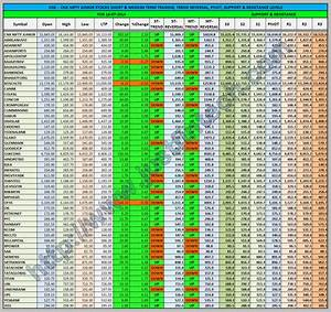 S P Cnx Nifty Junior Stocks Trading Levels 16 07 2014