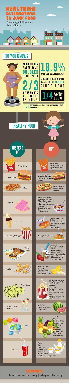 junk food list ideas  pinterest list  junk