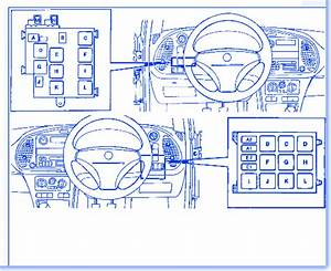 Saab 900 S 1998 Main Fuse Box  Block Circuit Breaker