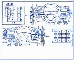 Saab 900 S 1998 Main Fuse Box  Block Circuit Breaker Diagram  U00bb Carfusebox