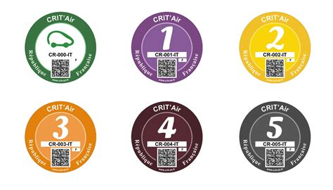 crit air the crit air anti pollution vehicle sticker official website for tourism in
