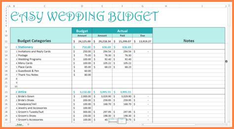 bills budget spreadsheet excel spreadsheets group