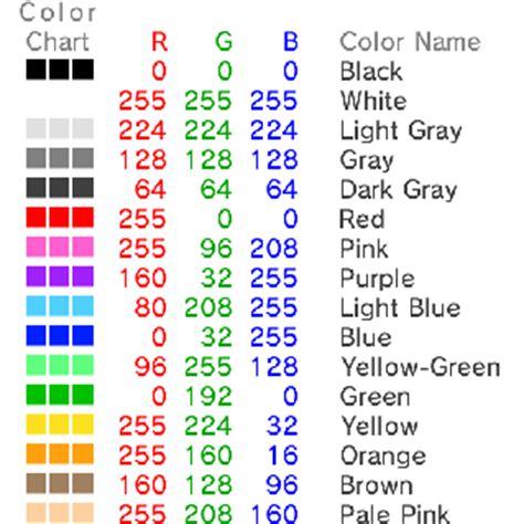 rgb color values light pink color code rgb impremedia net