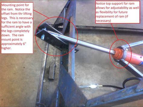 waypoint cabinets vs kraftmaid 100 motorcycle lift jual produk hydraulic lifting