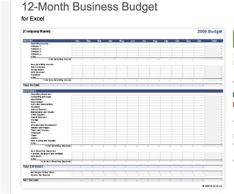 Business Budget Template 7 Free Small Business Budget Templates Fundbox
