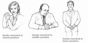Comment la communication non-verbale peut-elle améliorer ...
