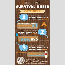 The Survival Rules Of 3  Everyone Should Know These…  Survival Spot
