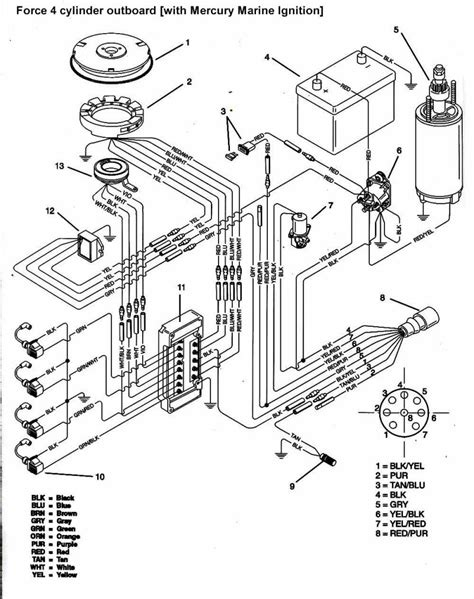 Mercury Outboard Wiring Diagram Collection