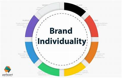 Brand Individuality Create Persona Box Admin Yet