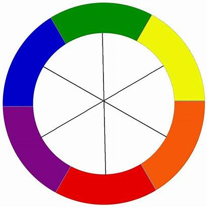 Complementary Wheel Clipart Schemes Basic Colors Yellow