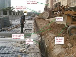 Electrical Installation Wiring Pictures  Underground