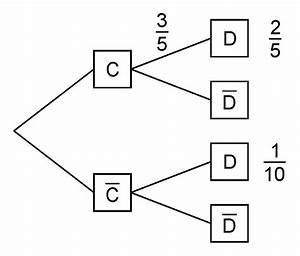 Stochastik N Berechnen : aufgabe 2b stochastik 2 mathematik abitur bayern 2014 a ~ Themetempest.com Abrechnung