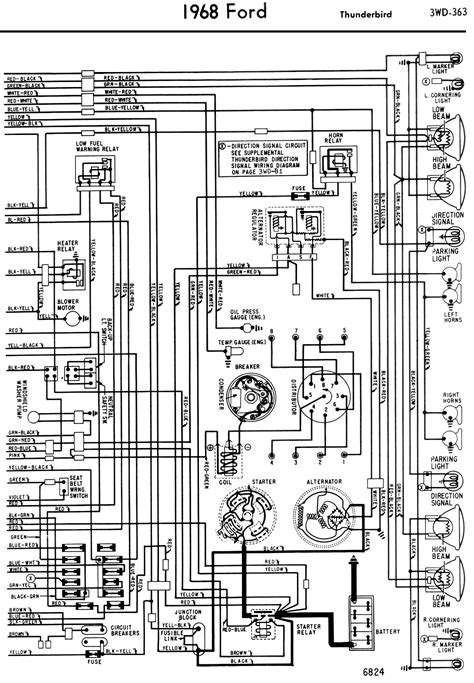 Ford Thunderbird Engine Diagram Wiring Library