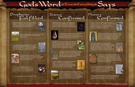 gods word  true wall chart answers  genesis