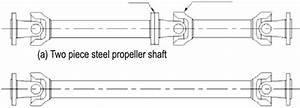 Schematic Diagram Of The Automotive Propeller Shaft