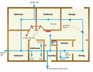 fire sprinkler systems a guide to designs colour codes With home fire sprinkler system design