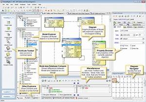 6  Database Design Tools Free Download For Windows   Mac