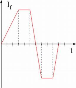 Induktion Berechnen : musteraufgaben rund um die induktion leifi physik ~ Themetempest.com Abrechnung