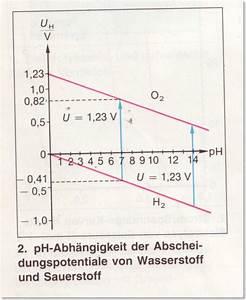 Titration äquivalenzpunkt Berechnen : ber hmt ph berechnungen arbeitsblatt zeitgen ssisch super lehrer arbeitsbl tter ~ Themetempest.com Abrechnung
